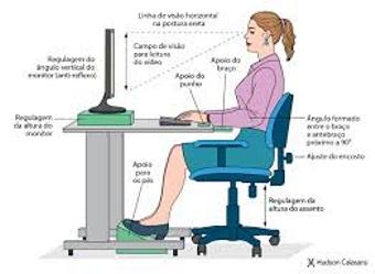 Voc sabe o que ergonomia aprenda sobre a t cnica que for Normas de ergonomia