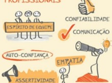 info-competencias-profissionais